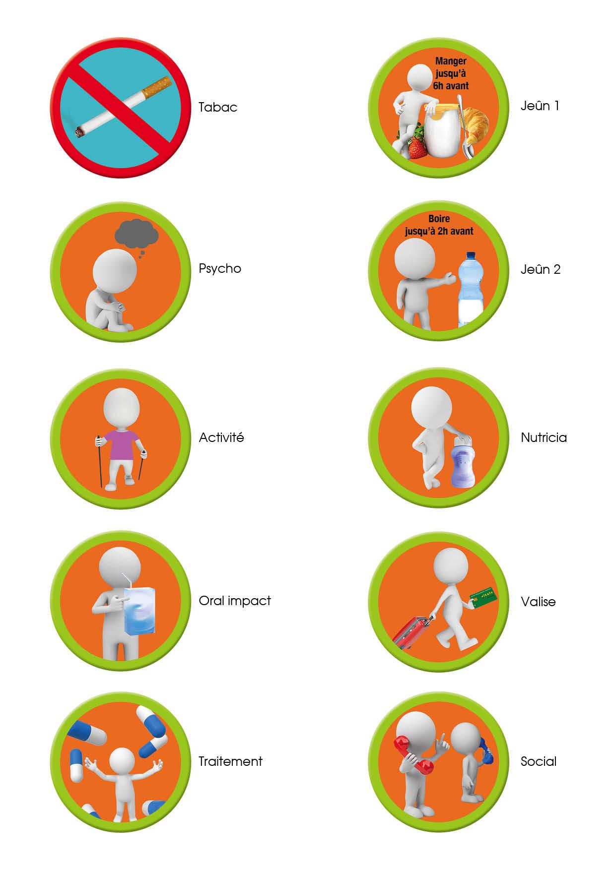 Exemples d'icones réalisées pour l'IPC